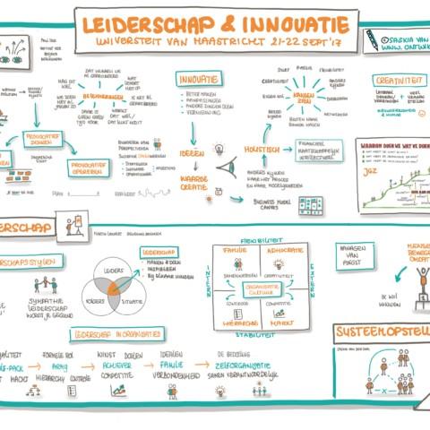 Masterclass Leiderschap & Innovatie