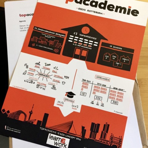 Infographic Topacademie - Learn2work