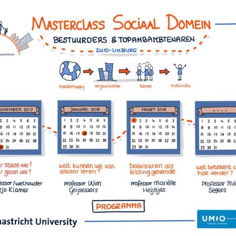 Maastricht University, Sociaal Domein