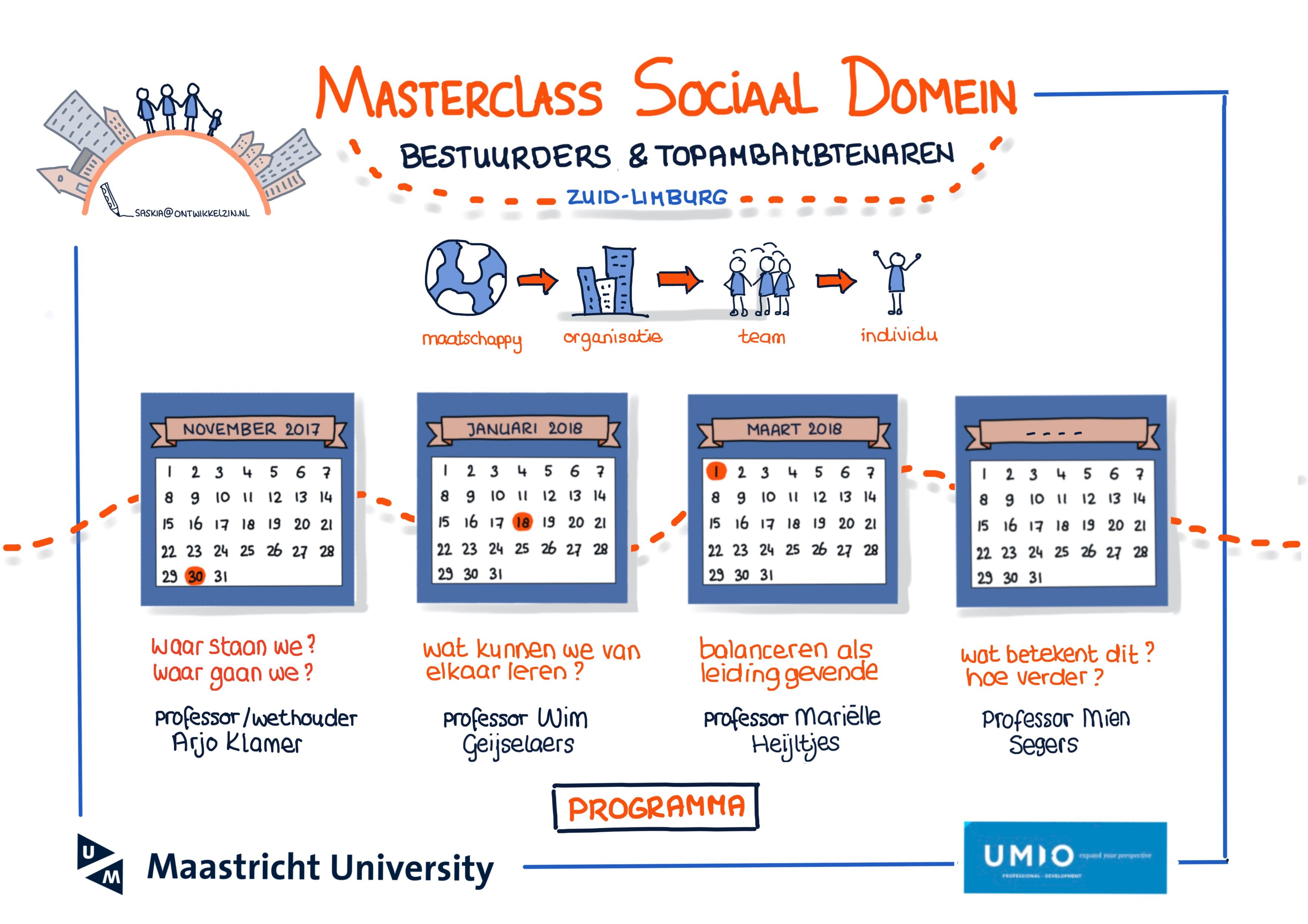 Programma van de Masterclass Sociaal Domein