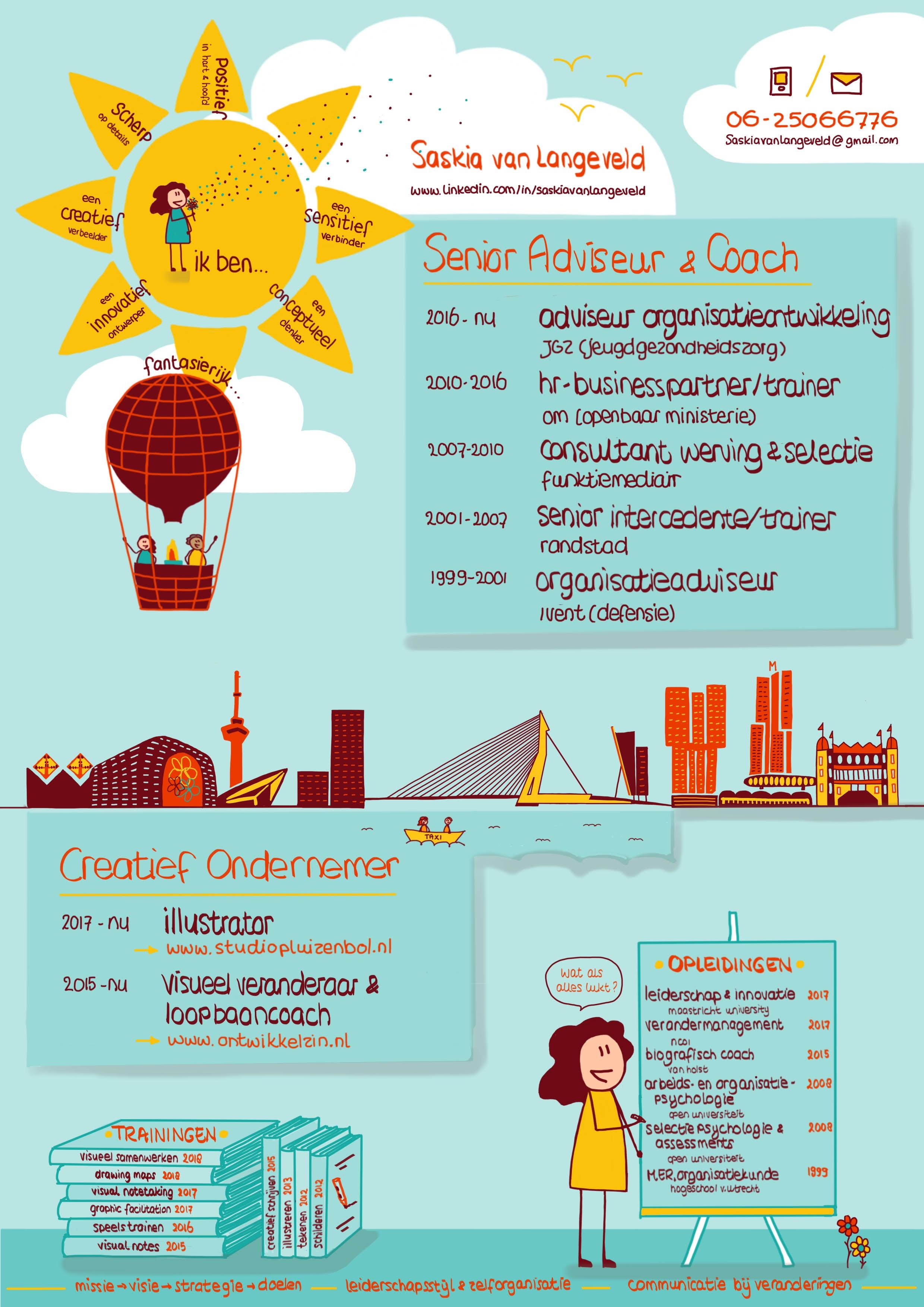 visueel CV