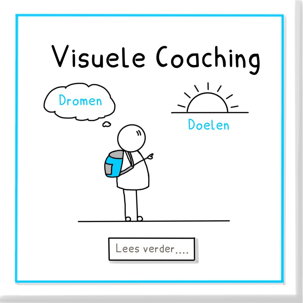 Visuele coaching