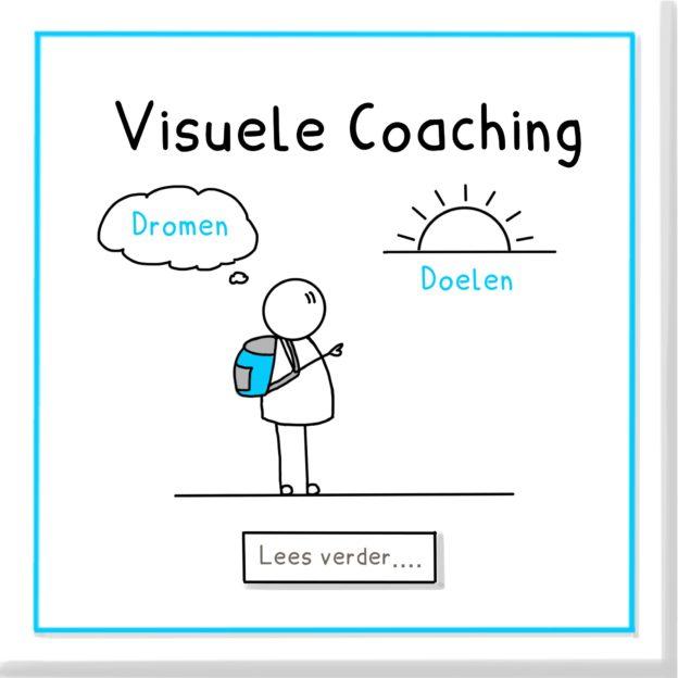 Visuele coaching